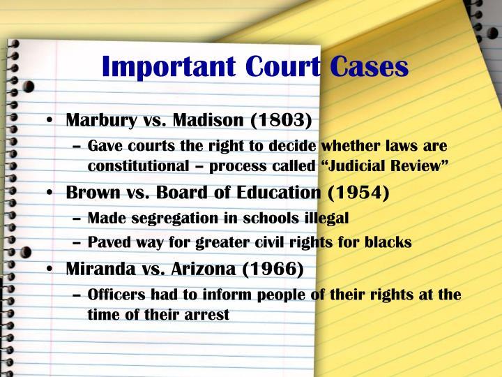 Important Court Cases