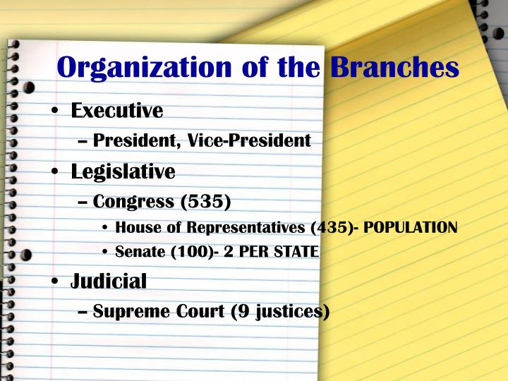 Organization of the Branches