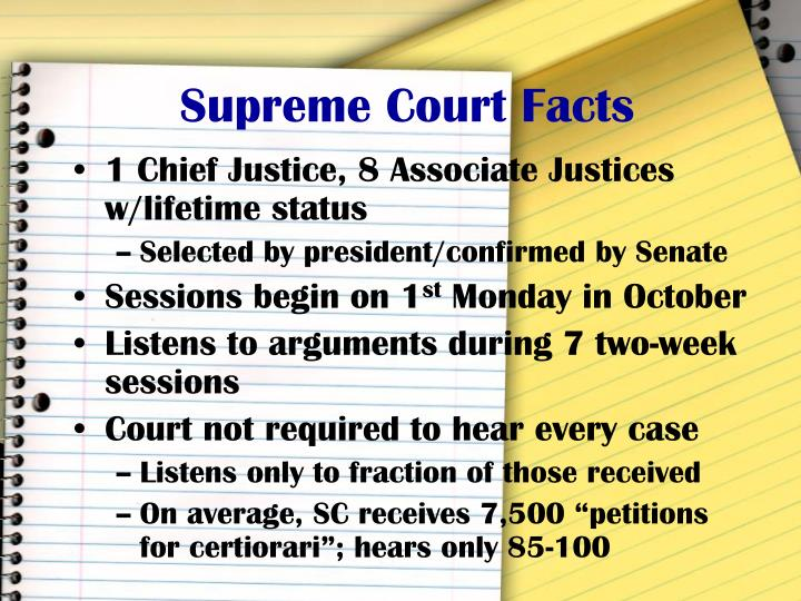 Supreme Court Facts