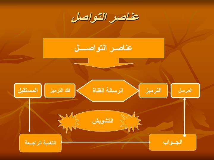 عناصر التواصل
