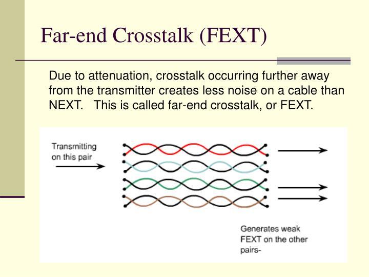 Far-end Crosstalk (FEXT)