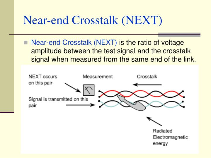 Near-end Crosstalk (NEXT)