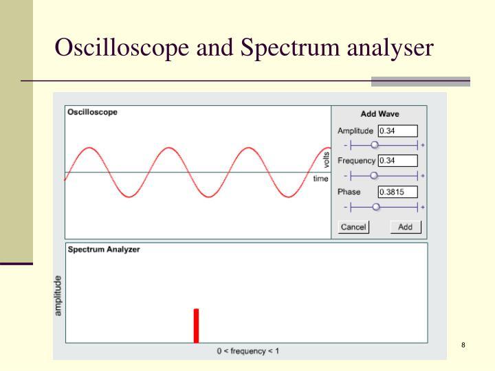 Oscilloscope and Spectrum analyser