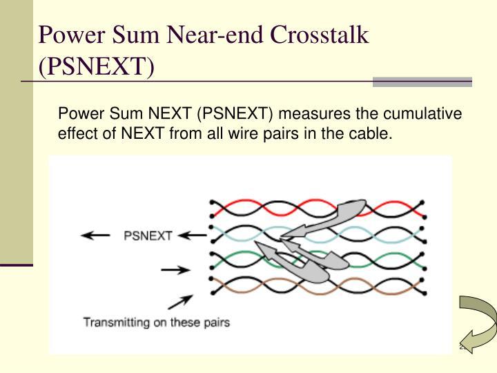 Power Sum Near-end Crosstalk (PSNEXT