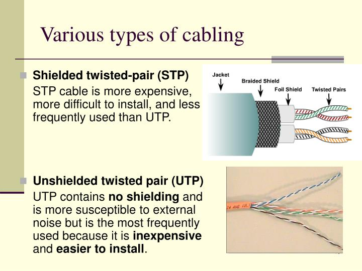 Various types of cabling