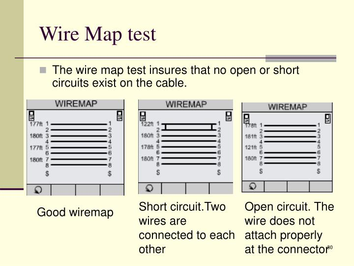 Wire Map test