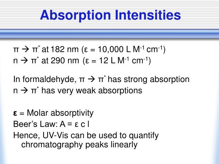 Absorption Intensities