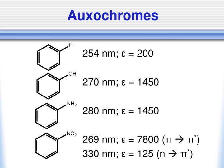 Auxochromes