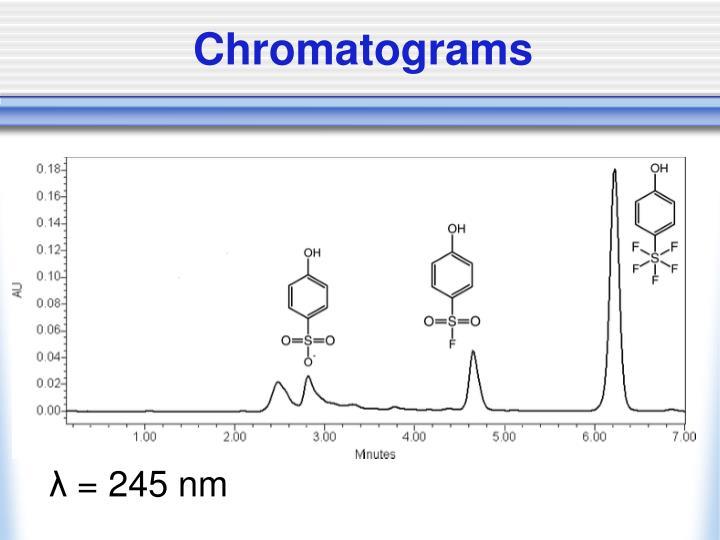 Chromatograms