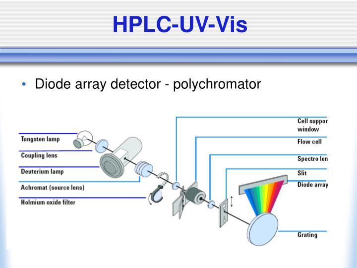 HPLC-UV-Vis