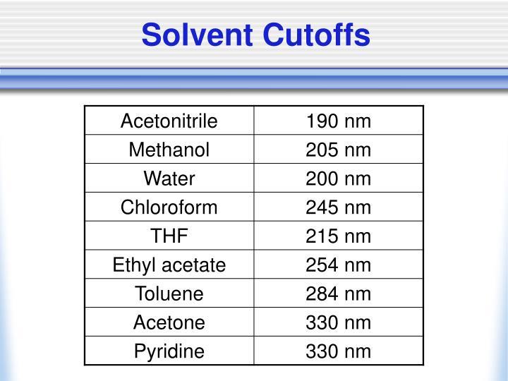 Solvent Cutoffs