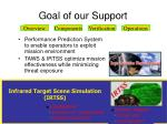 goal of our support