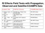 rf effects field tests with propagation observed and satellite coamps data