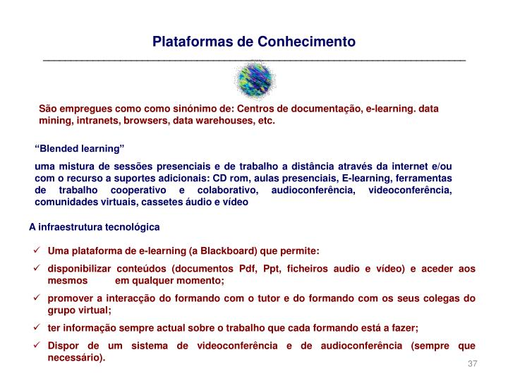 Plataformas de Conhecimento