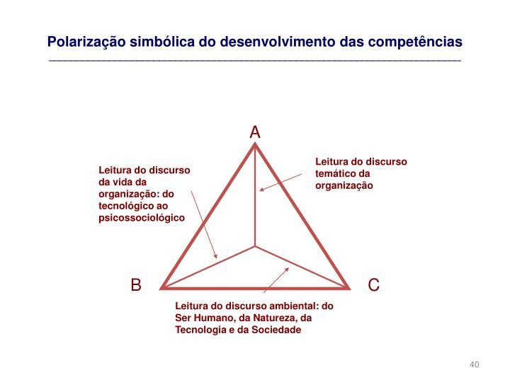 Polarização simbólica do desenvolvimento das competências