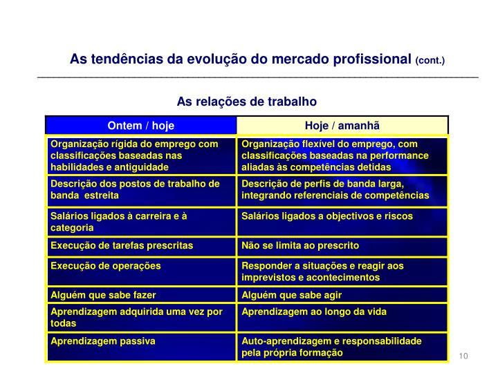 As tendências da evolução do mercado profissional