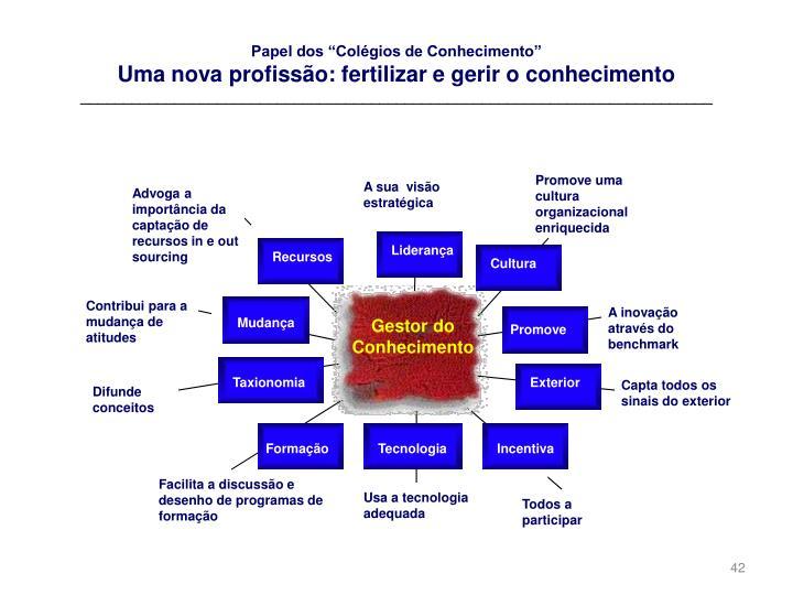Promove uma cultura organizacional enriquecida