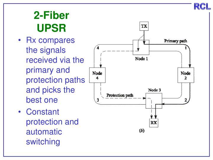 2-Fiber UPSR