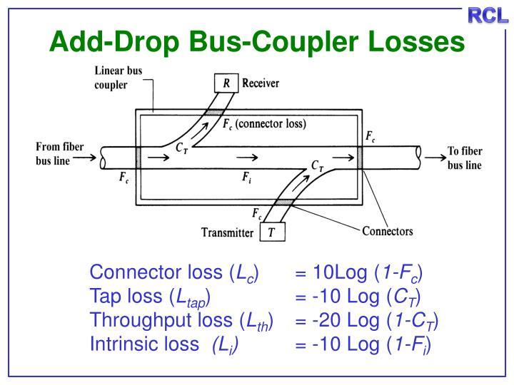 Add-Drop Bus-Coupler Losses