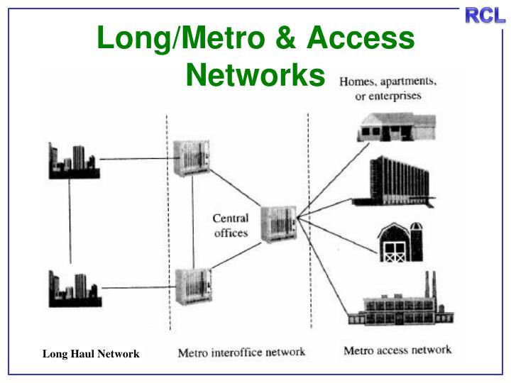 Long Haul Network