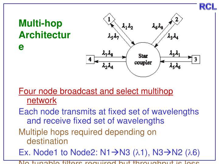 Multi-hop Architecture