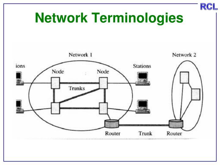 Network Terminologies