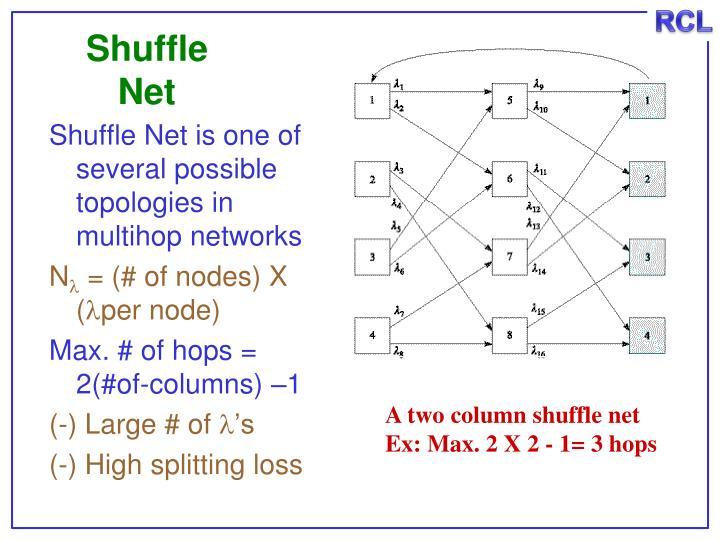 Shuffle Net