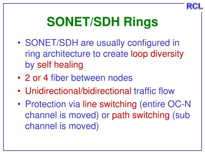 SONET/SDH Rings