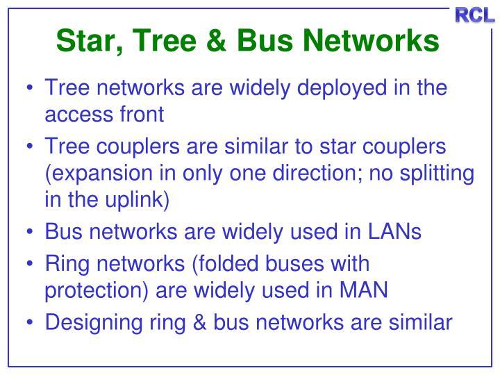 Star, Tree & Bus Networks