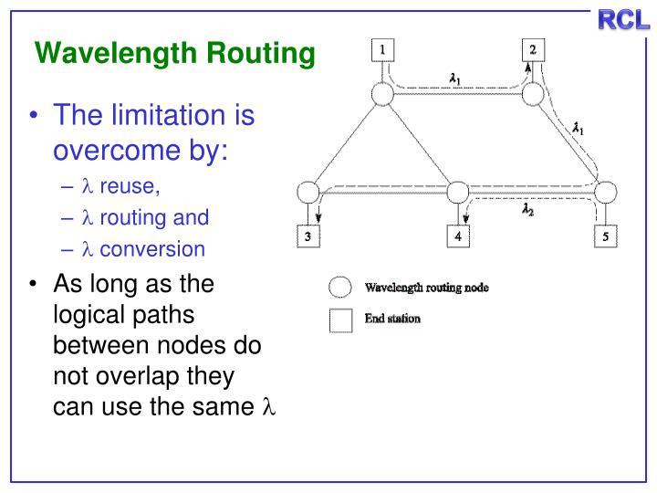 Wavelength Routing
