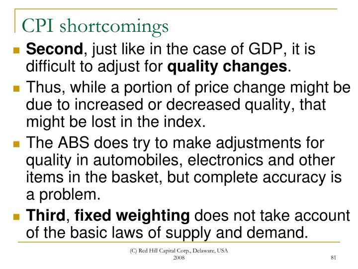 CPI shortcomings