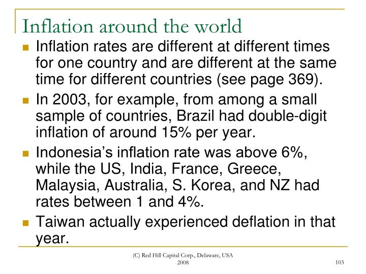 Inflation around the world