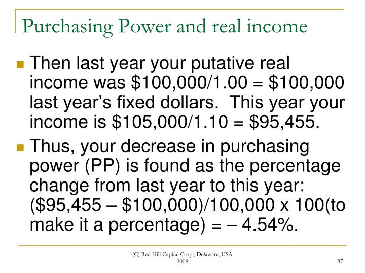 Purchasing Power and real income