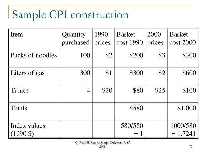 Sample CPI construction