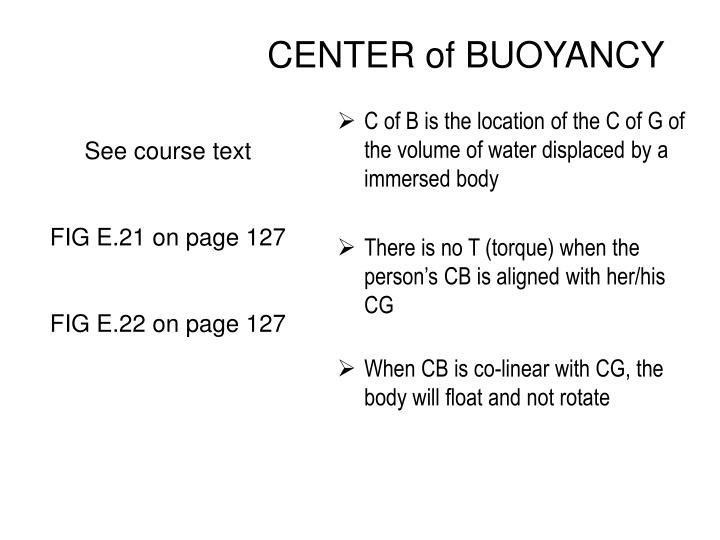 CENTER of BUOYANCY