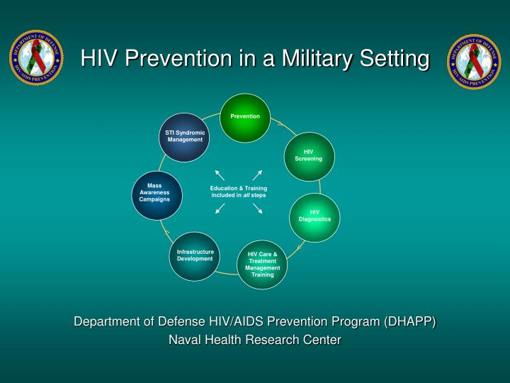 Hiv prevention in a military setting