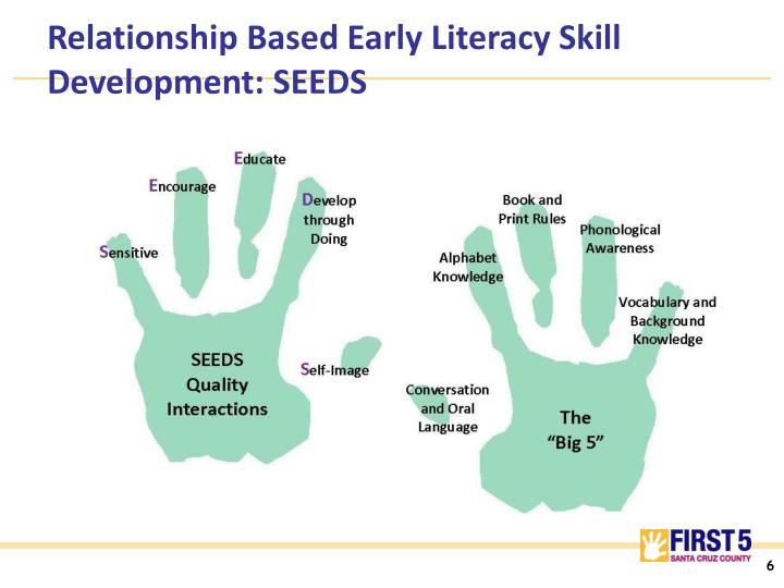 Relationship Based Early Literacy Skill Development: SEEDS