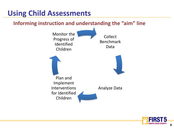 Using Child Assessments