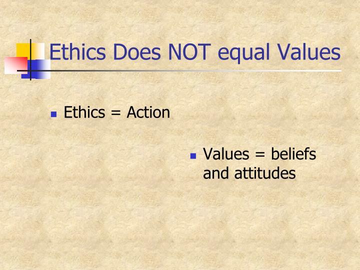 Ethics = Action