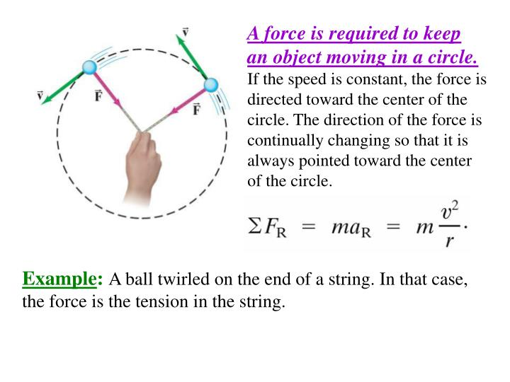 A force is required to keep an object moving in a circle.