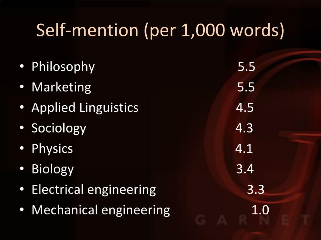 Self-mention (per 1,000 words)