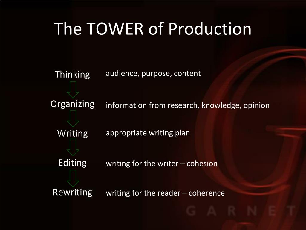The TOWER of Production