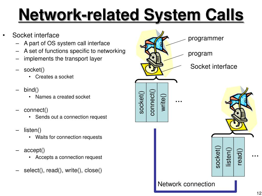 Network-related System Calls