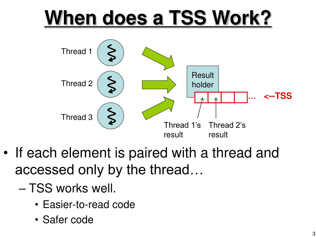 When does a TSS Work?