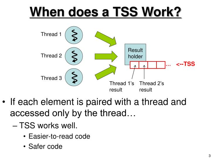 When does a tss work