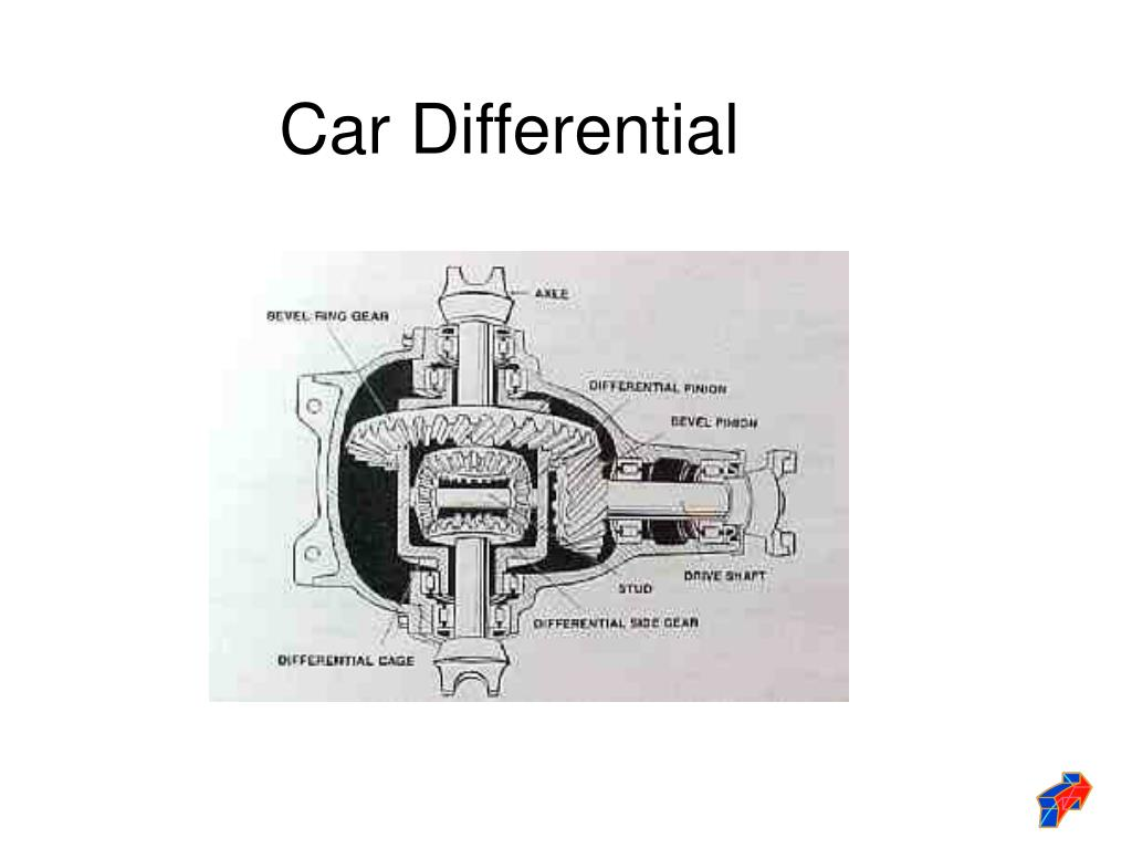 Car Differential