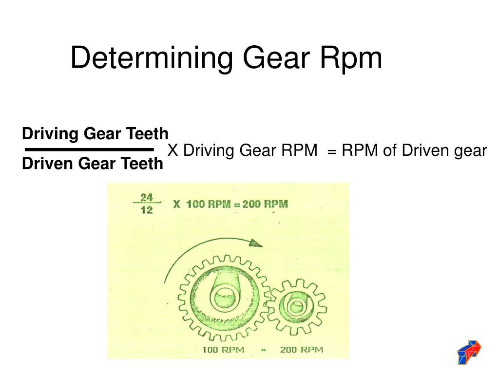 Determining Gear Rpm