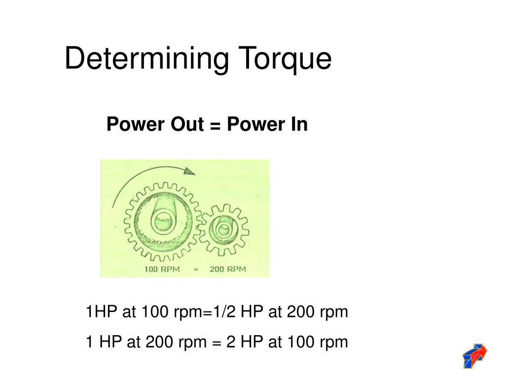 Determining Torque