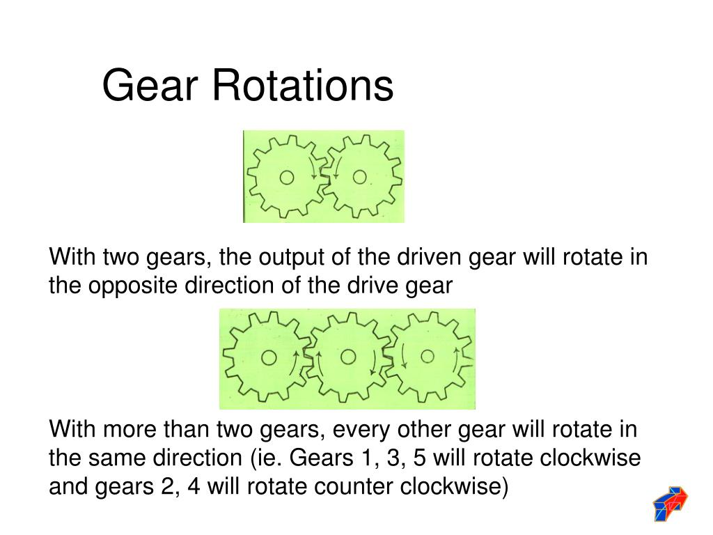 Gear Rotations