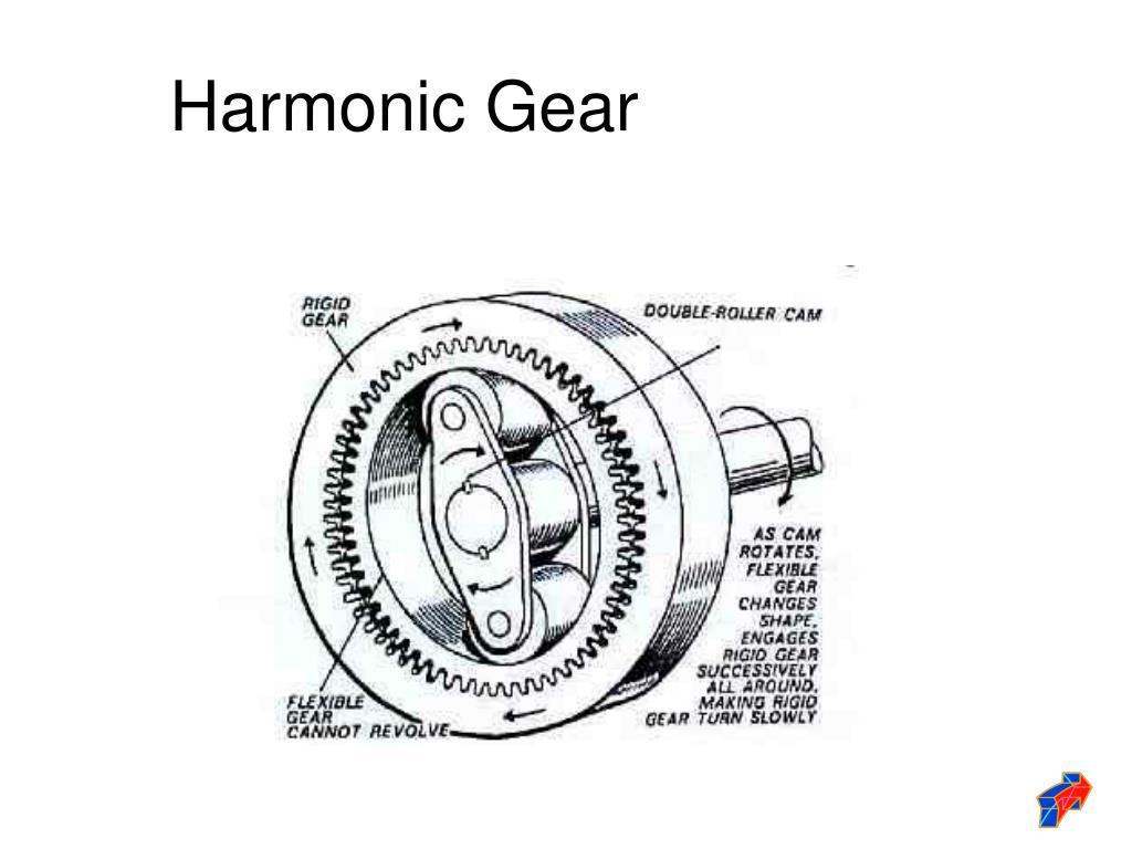 Harmonic Gear